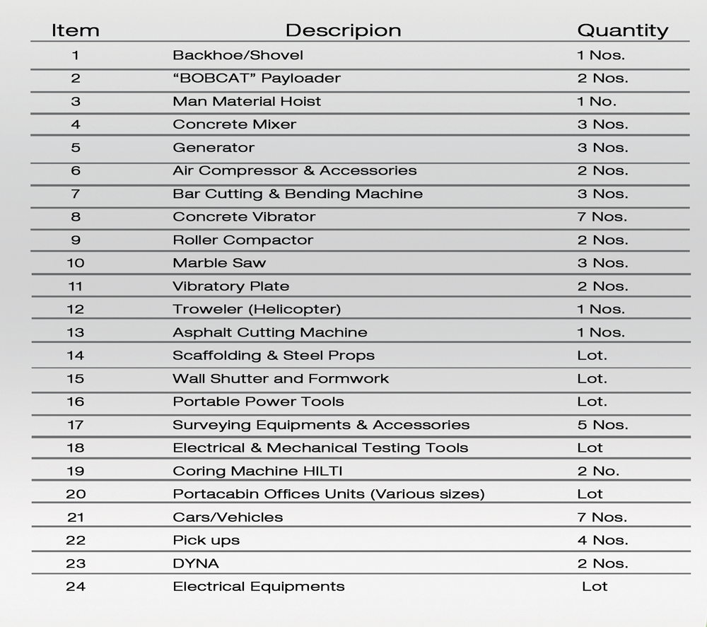 Saudi Efficiency Contracting Company List Of Equipment